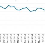 Dödsfall i bränder 2010-2013